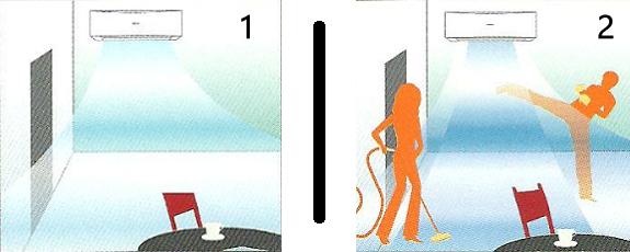 Na figura 1, o aparelho está funcionando em baixa potência, pois não há ninguém no ambiente. Na figura 2, o aparelho está em potência máxima, pois há pessoas realizando atividades físicas.