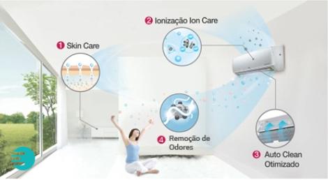 Esquema Ion Care