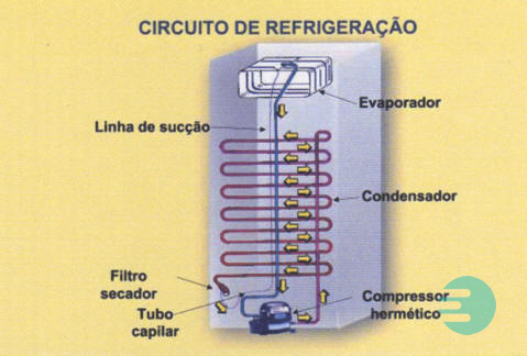 refrigeration-circuit